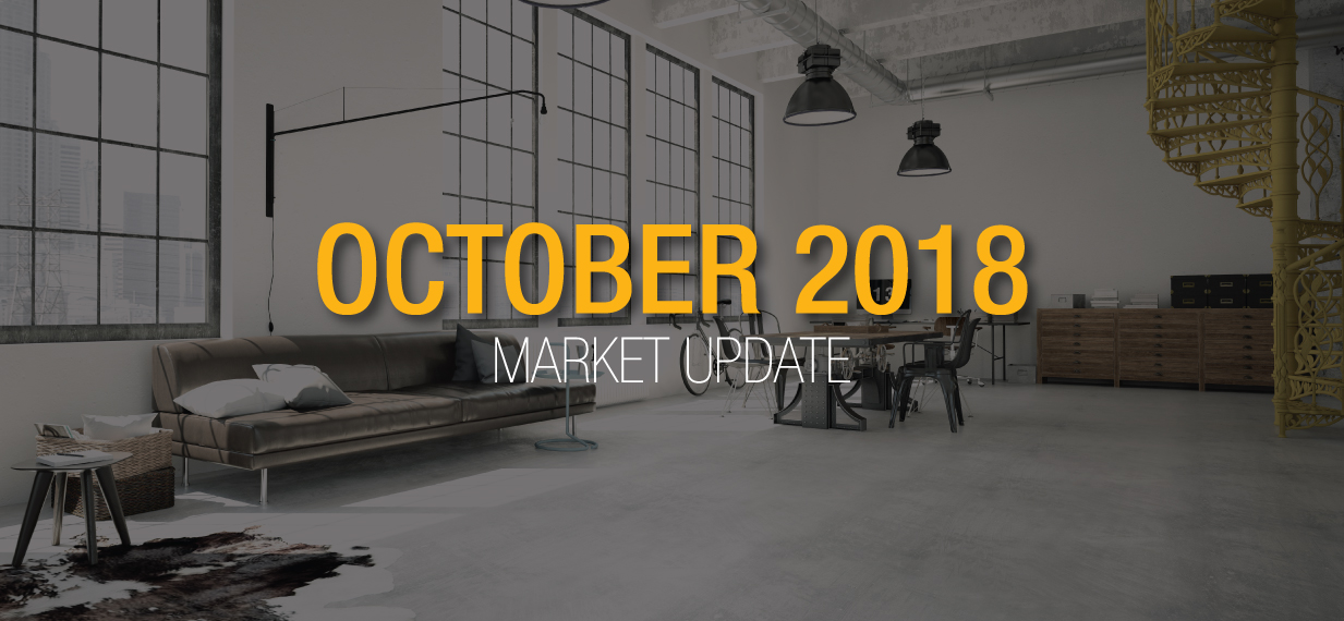 Market Update - October